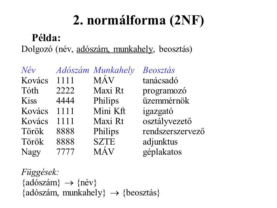 2. normálforma (2NF) Példa: