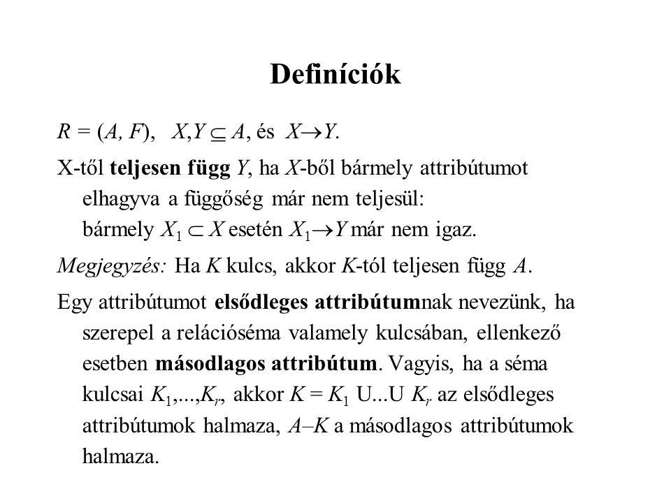 Definíciók R = (A, F), X,Y  A, és XY.