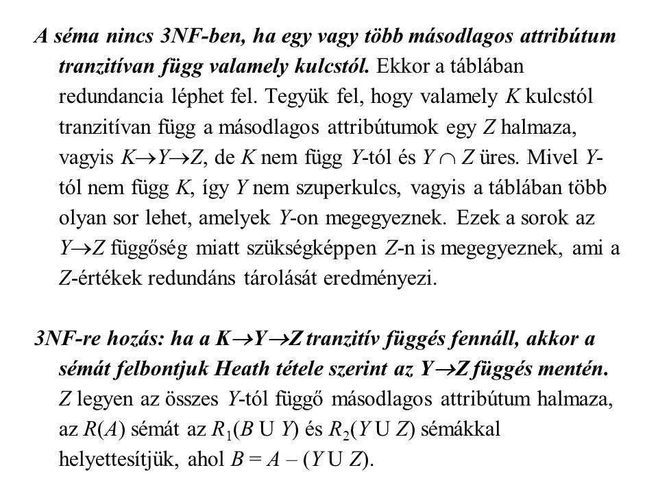 A séma nincs 3NF-ben, ha egy vagy több másodlagos attribútum tranzitívan függ valamely kulcstól. Ekkor a táblában redundancia léphet fel. Tegyük fel, hogy valamely K kulcstól tranzitívan függ a másodlagos attribútumok egy Z halmaza, vagyis KYZ, de K nem függ Y-tól és Y  Z üres. Mivel Y-tól nem függ K, így Y nem szuperkulcs, vagyis a táblában több olyan sor lehet, amelyek Y-on megegyeznek. Ezek a sorok az YZ függőség miatt szükségképpen Z-n is megegyeznek, ami a Z-értékek redundáns tárolását eredményezi.