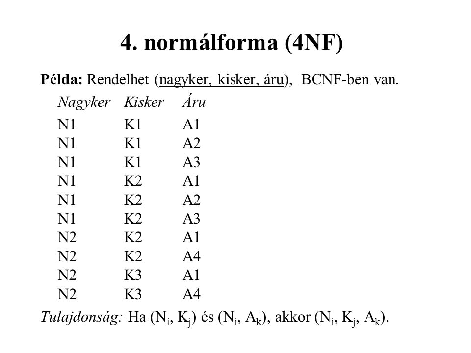 4. normálforma (4NF) Példa: Rendelhet (nagyker, kisker, áru), BCNF-ben van. Nagyker Kisker Áru. N1 K1 A1.