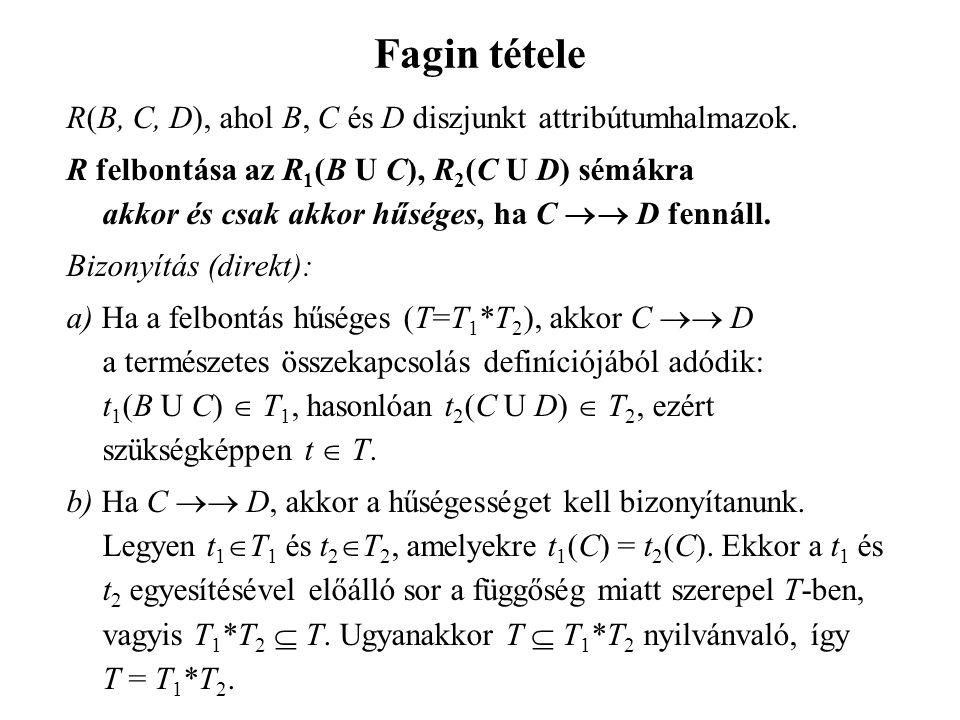 Fagin tétele R(B, C, D), ahol B, C és D diszjunkt attribútumhalmazok.