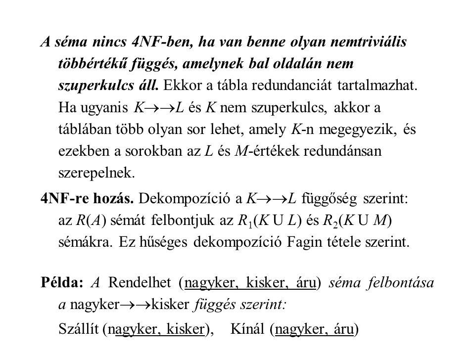 A séma nincs 4NF-ben, ha van benne olyan nemtriviális többértékű függés, amelynek bal oldalán nem szuperkulcs áll. Ekkor a tábla redundanciát tartalmazhat. Ha ugyanis KL és K nem szuperkulcs, akkor a táblában több olyan sor lehet, amely K-n megegyezik, és ezekben a sorokban az L és M-értékek redundánsan szerepelnek.