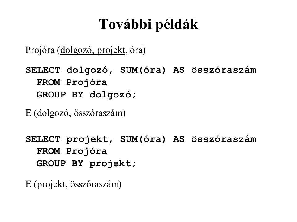 További példák Projóra (dolgozó, projekt, óra)