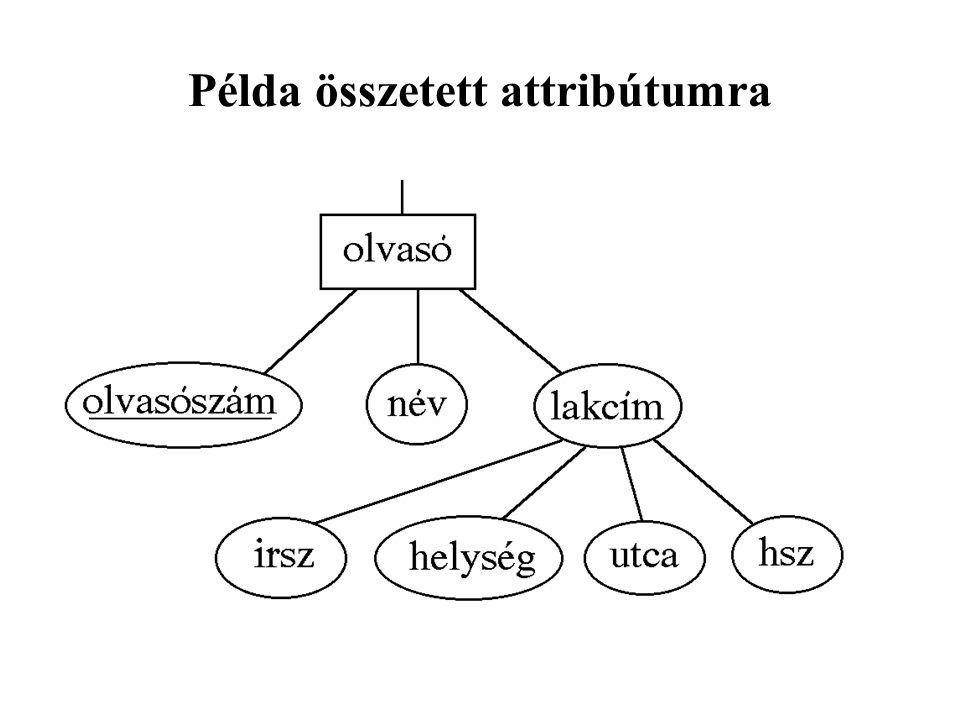 Példa összetett attribútumra