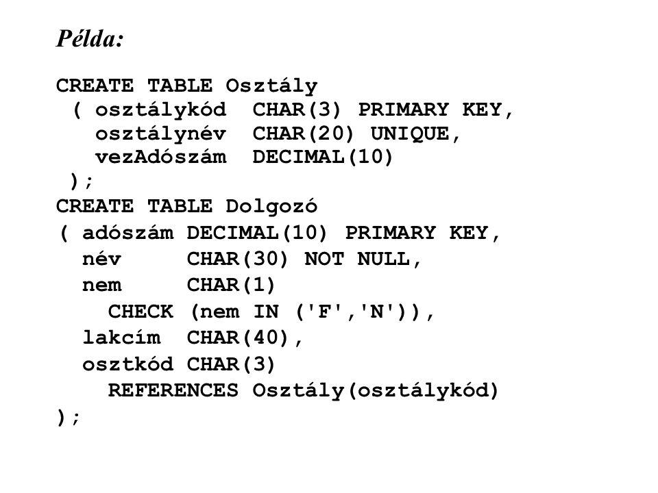 Példa: CREATE TABLE Osztály ( osztálykód CHAR(3) PRIMARY KEY,