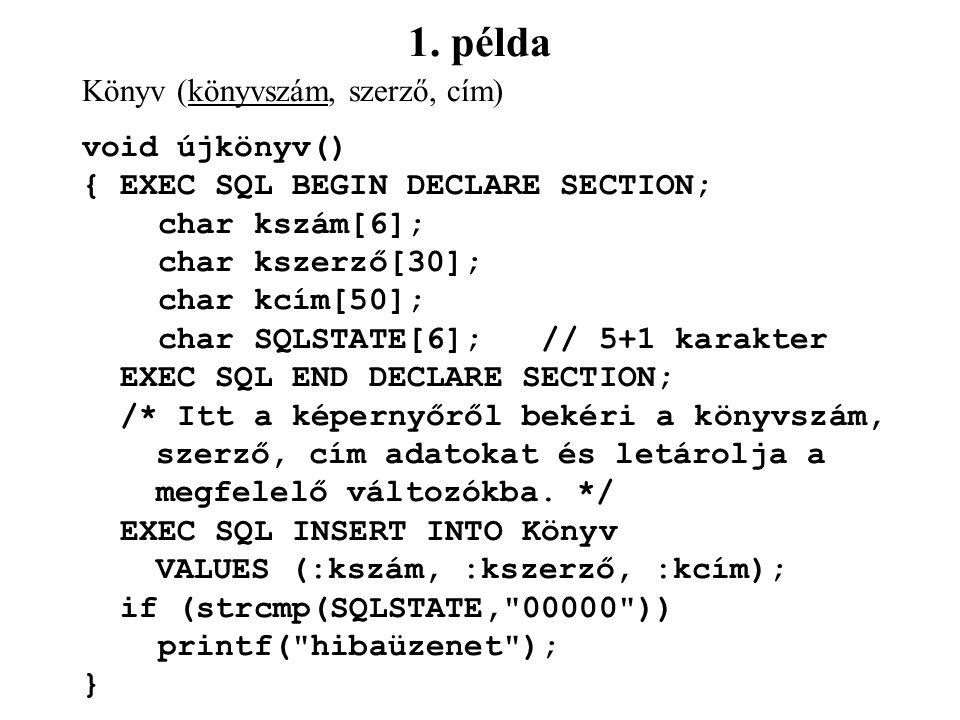 1. példa Könyv (könyvszám, szerző, cím) void újkönyv()