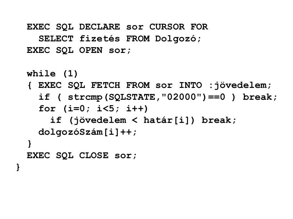 EXEC SQL DECLARE sor CURSOR FOR