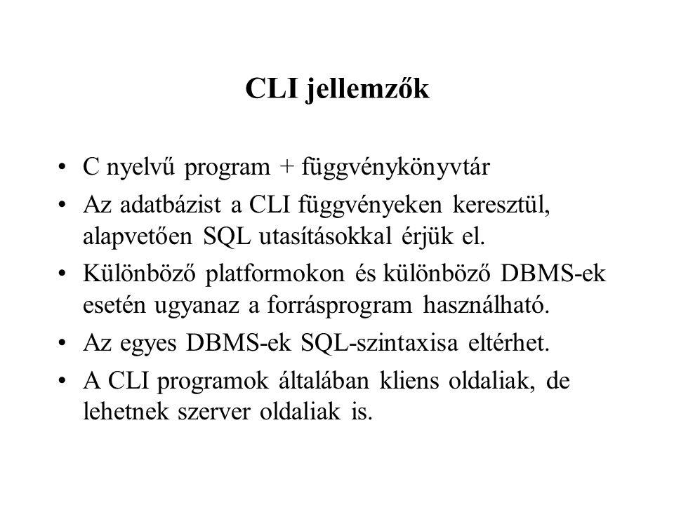 CLI jellemzők C nyelvű program + függvénykönyvtár