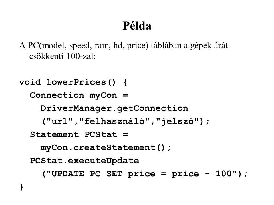 Példa A PC(model, speed, ram, hd, price) táblában a gépek árát csökkenti 100-zal: void lowerPrices() {
