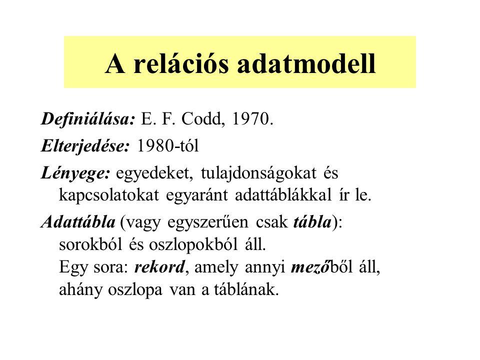 A relációs adatmodell Definiálása: E. F. Codd, 1970.