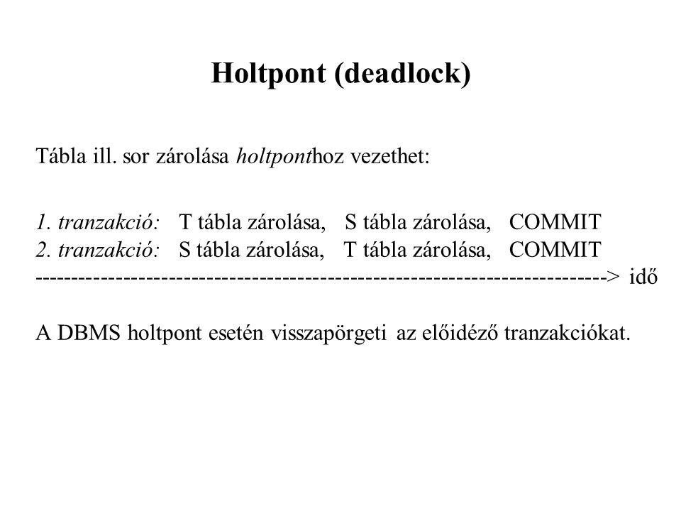 Holtpont (deadlock) Tábla ill. sor zárolása holtponthoz vezethet:
