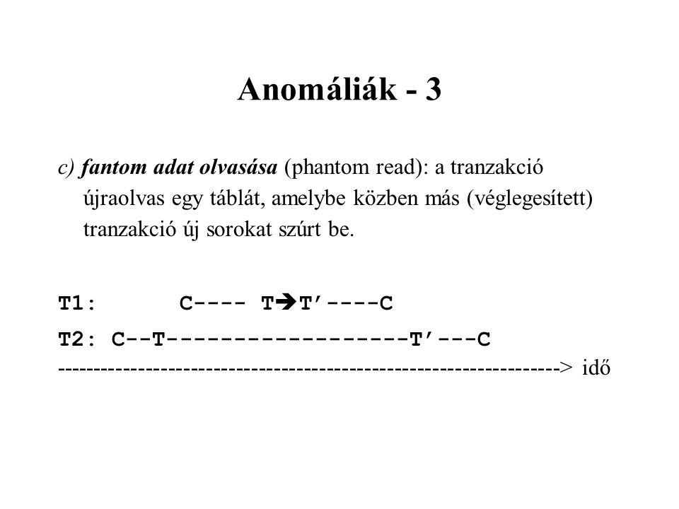 Anomáliák - 3