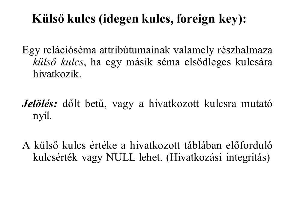 Külső kulcs (idegen kulcs, foreign key):