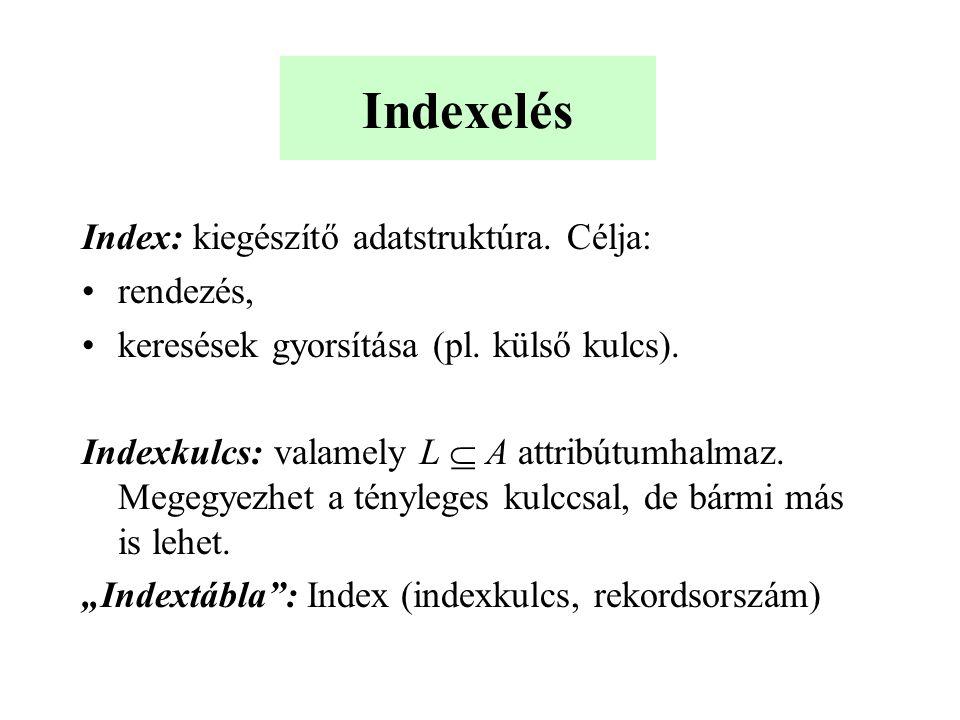 Indexelés Index: kiegészítő adatstruktúra. Célja: rendezés,