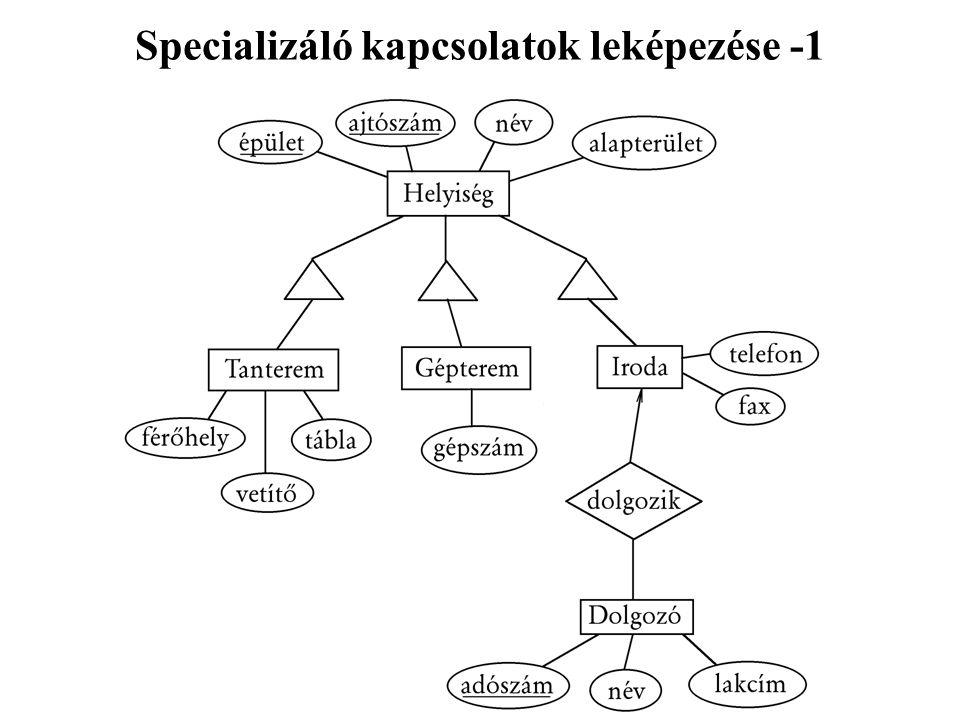 Specializáló kapcsolatok leképezése -1