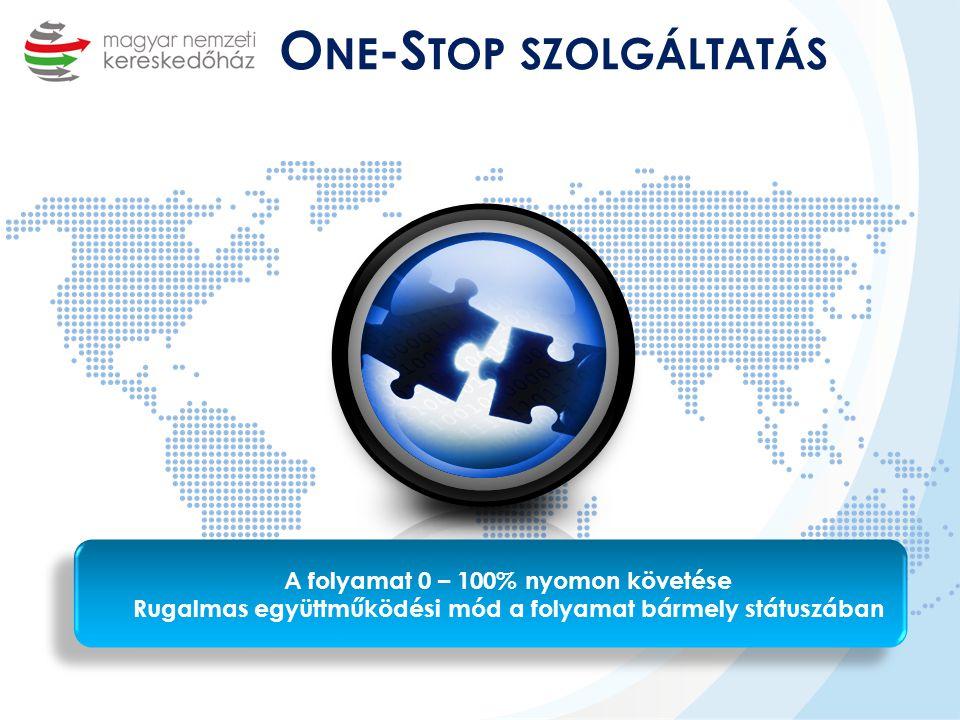 One-Stop szolgáltatás