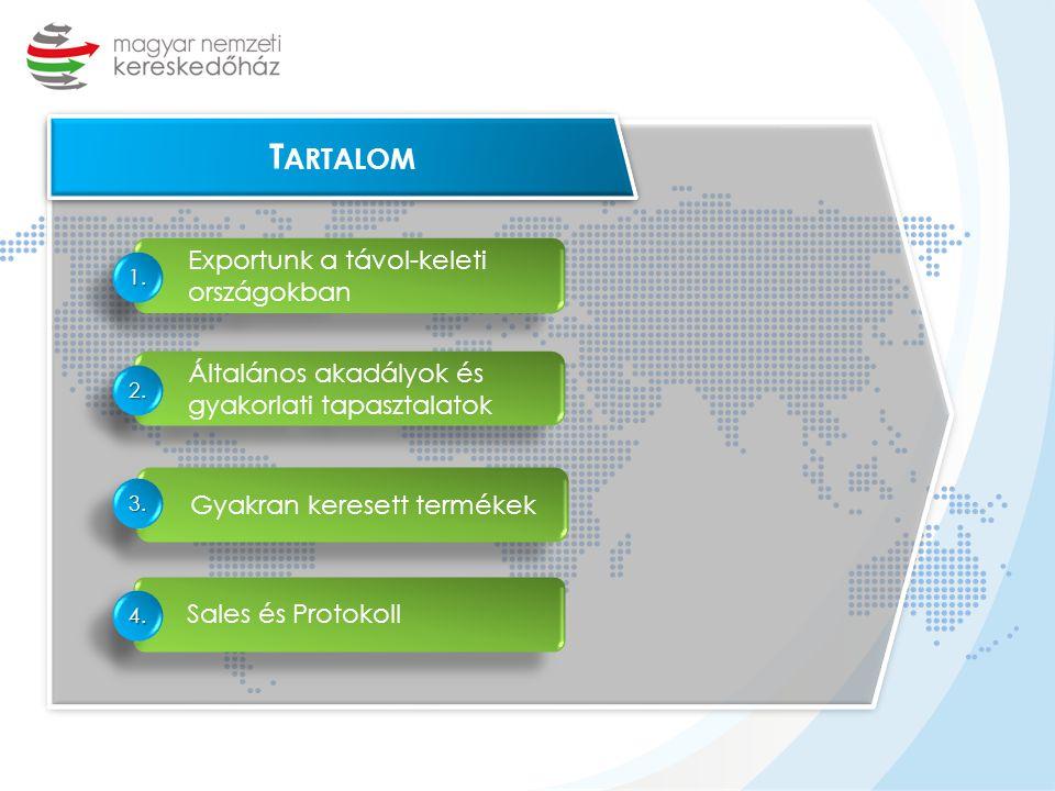 Tartalom Exportunk a távol-keleti országokban