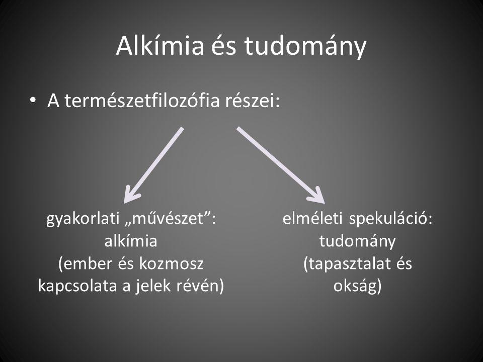 Alkímia és tudomány A természetfilozófia részei: