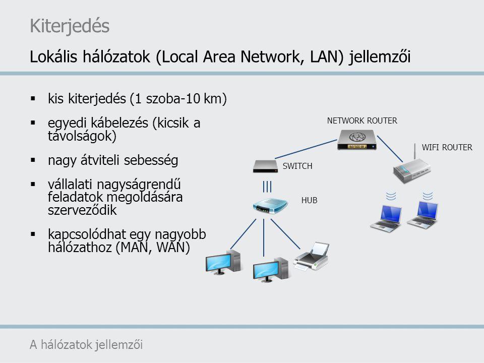 Kiterjedés Lokális hálózatok (Local Area Network, LAN) jellemzői
