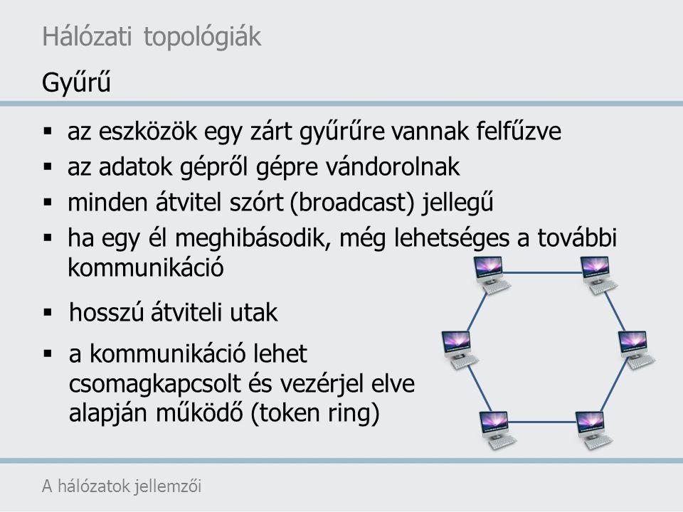 Hálózati topológiák Gyűrű az eszközök egy zárt gyűrűre vannak felfűzve