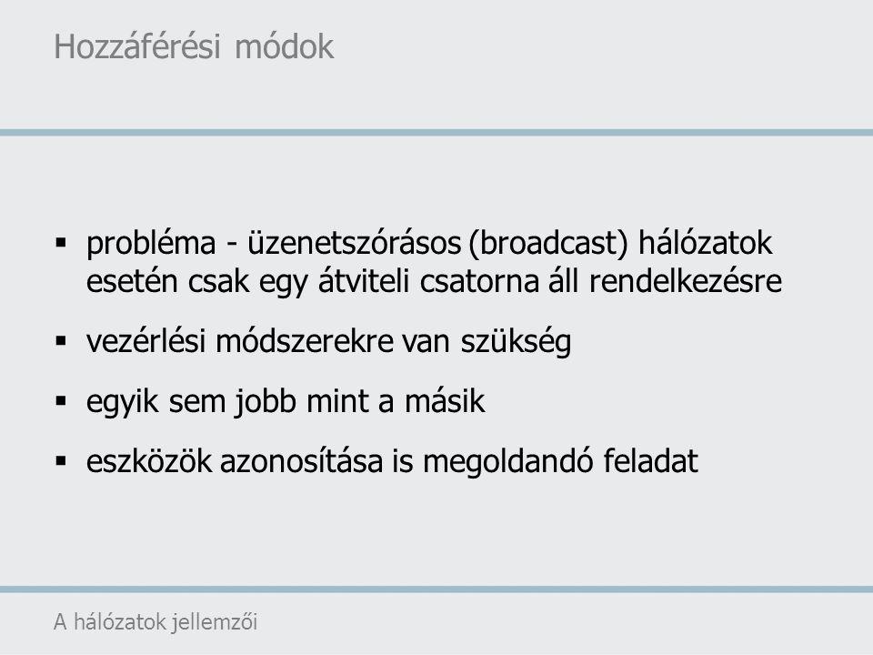 Hozzáférési módok probléma - üzenetszórásos (broadcast) hálózatok esetén csak egy átviteli csatorna áll rendelkezésre.
