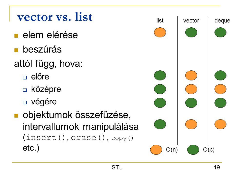 vector vs. list elem elérése beszúrás attól függ, hova: