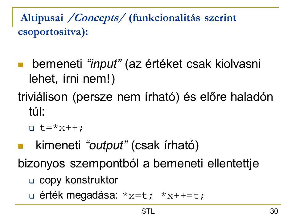 Altípusai /Concepts/ (funkcionalitás szerint csoportosítva):