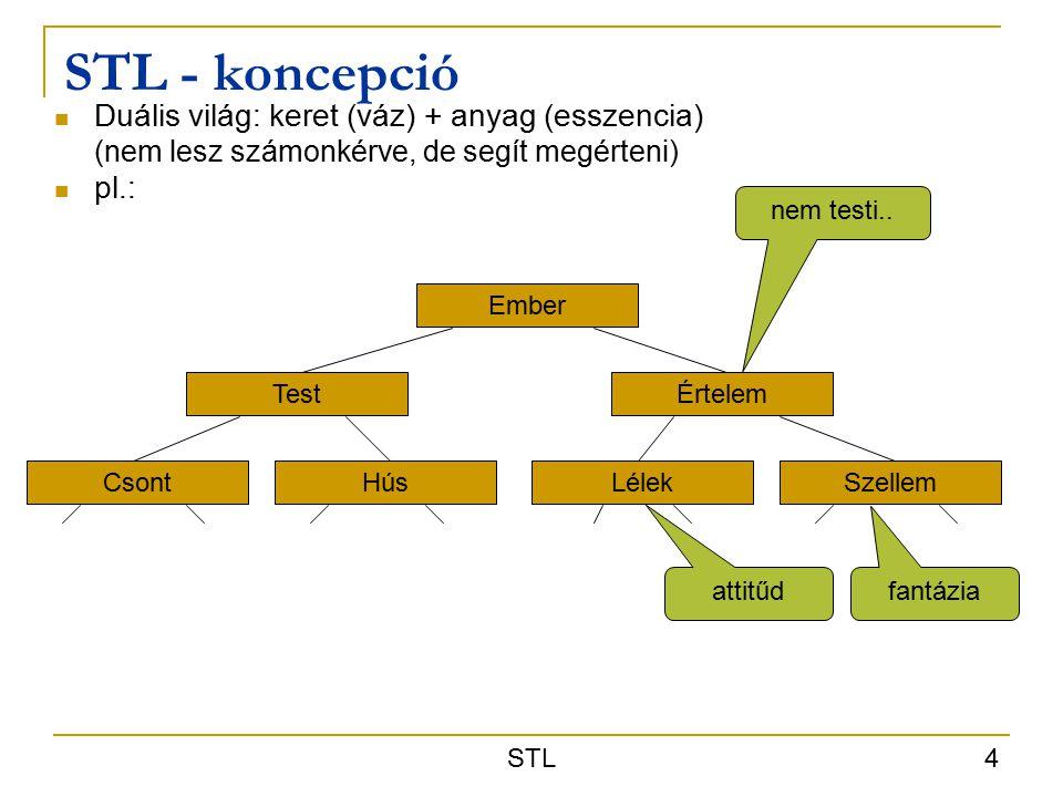 STL - koncepció Duális világ: keret (váz) + anyag (esszencia) pl.: