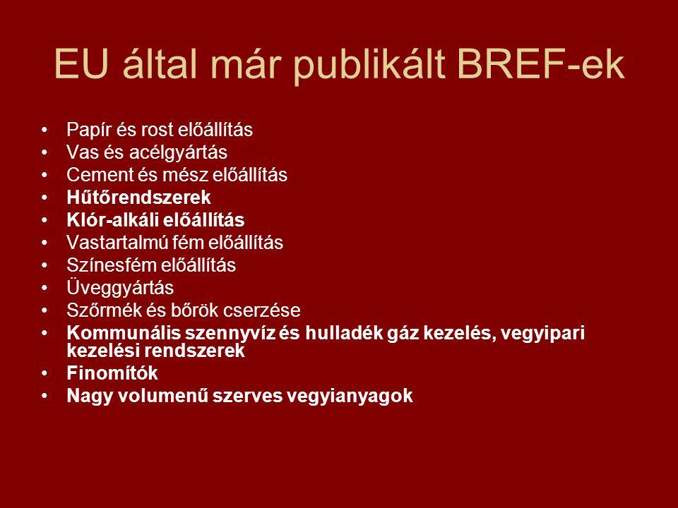 EU által már publikált BREF-ek
