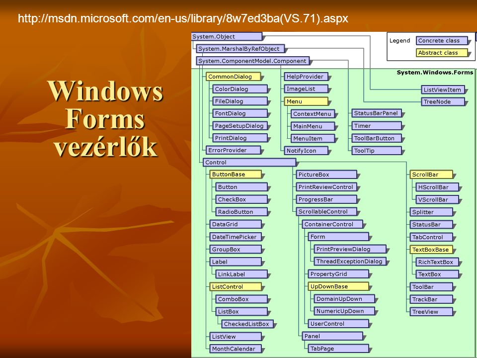 Windows Forms vezérlők