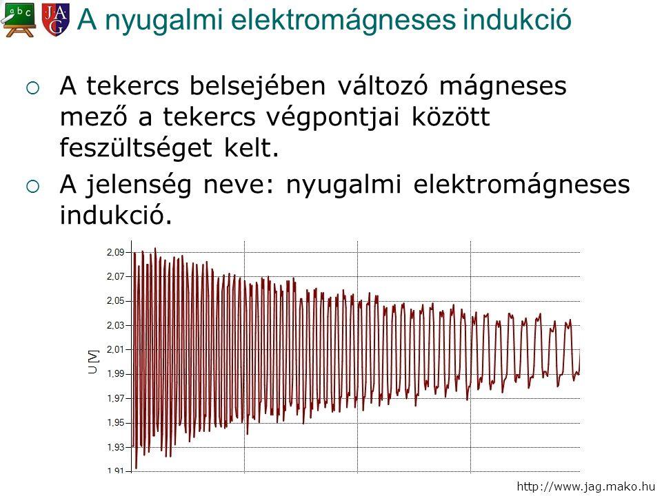 A nyugalmi elektromágneses indukció