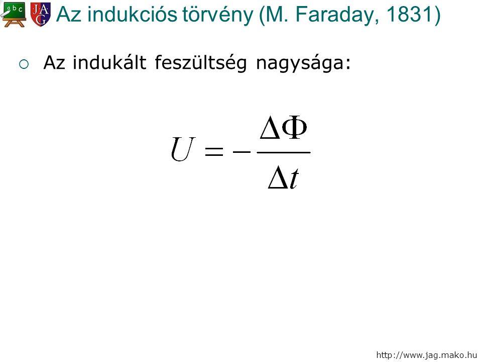 Az indukciós törvény (M. Faraday, 1831)