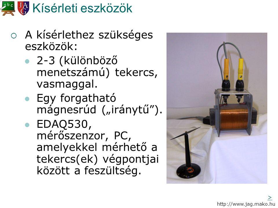 Kísérleti eszközök A kísérlethez szükséges eszközök: