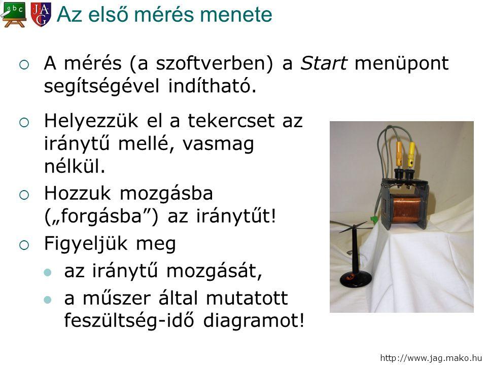 Az első mérés menete A mérés (a szoftverben) a Start menüpont segítségével indítható. Helyezzük el a tekercset az iránytű mellé, vasmag nélkül.