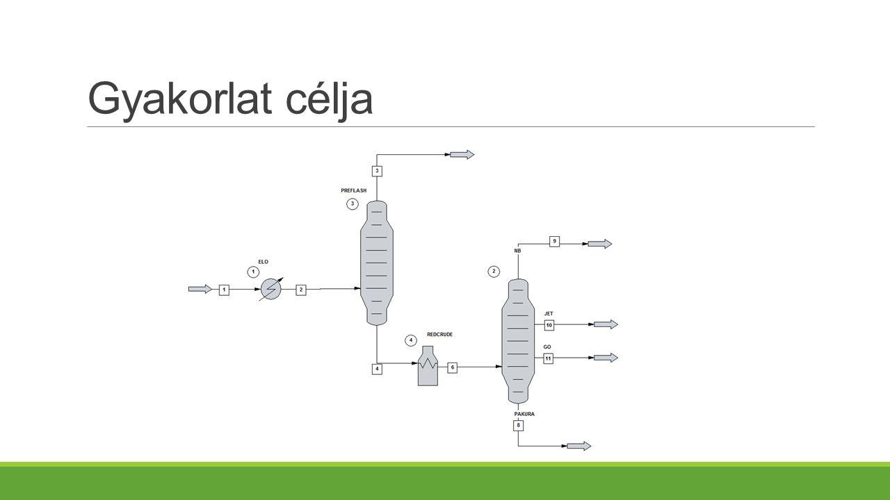 Gyakorlat célja Kőolaj desztilláció modellezése