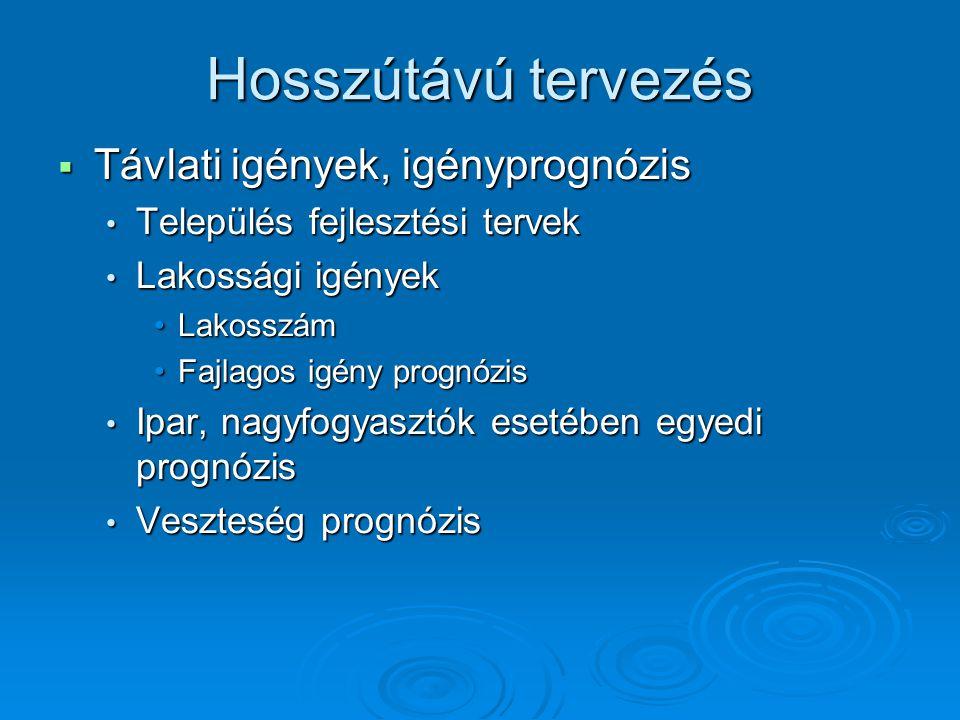Hosszútávú tervezés Távlati igények, igényprognózis