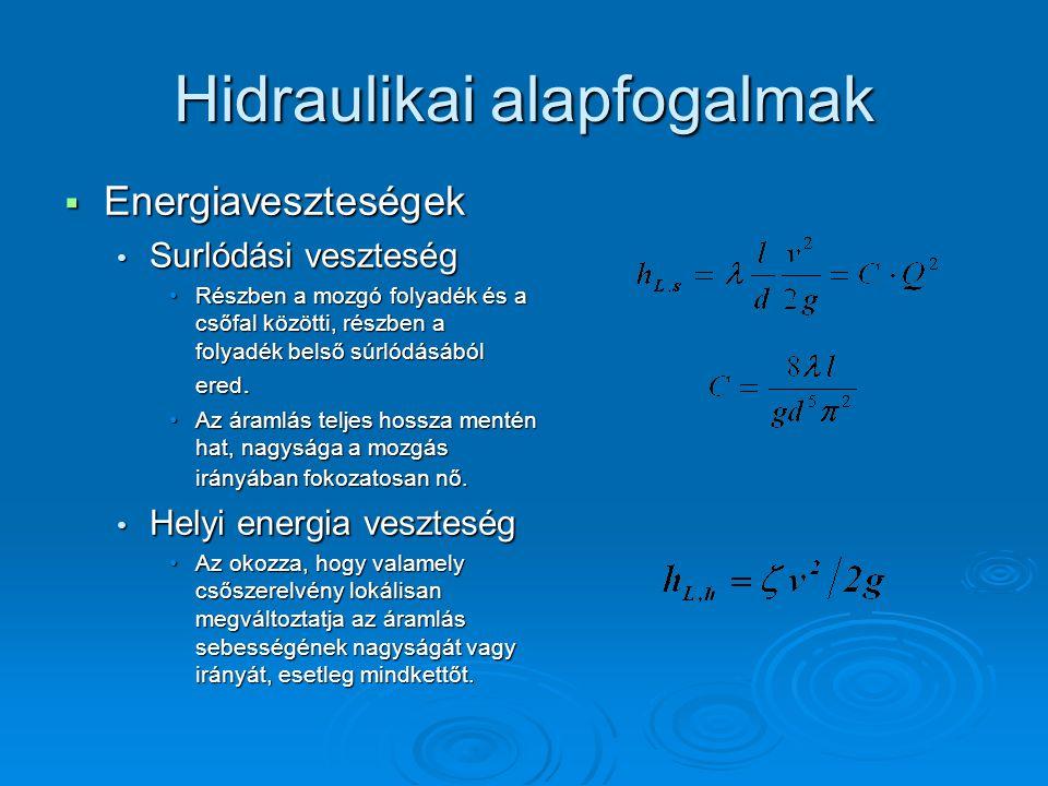Hidraulikai alapfogalmak
