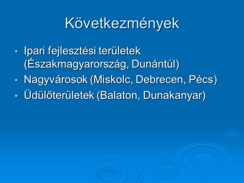 Következmények Ipari fejlesztési területek (Északmagyarország, Dunántúl) Nagyvárosok (Miskolc, Debrecen, Pécs)