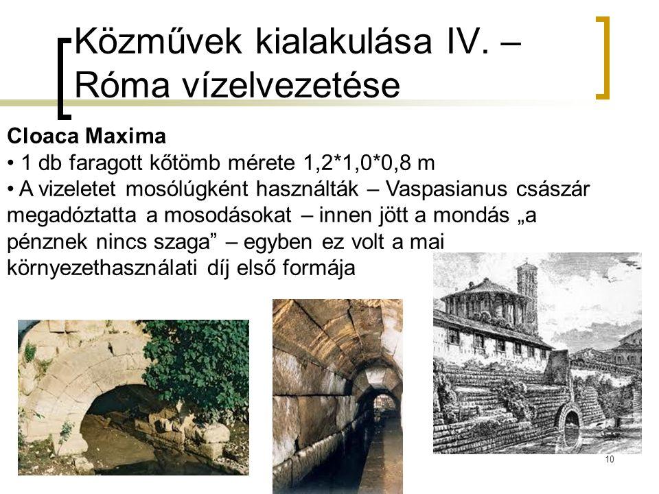 Közművek kialakulása IV. – Róma vízelvezetése
