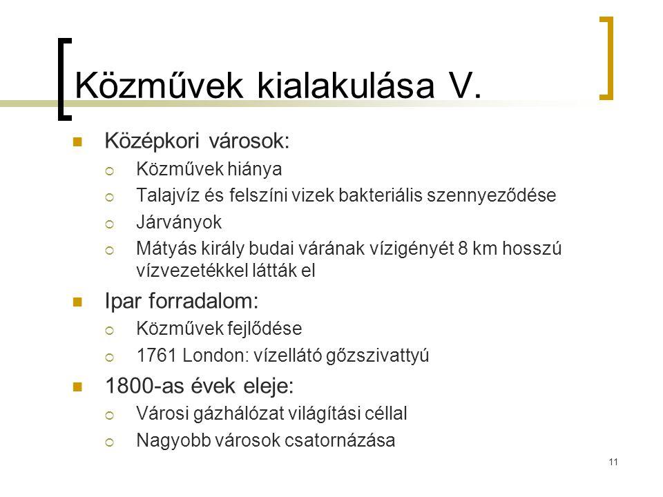 Közművek kialakulása V.