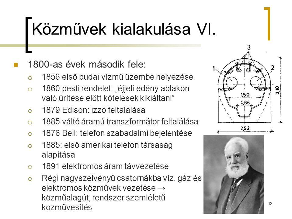 Közművek kialakulása VI.