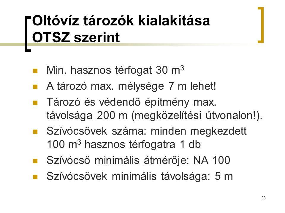 Oltóvíz tározók kialakítása OTSZ szerint