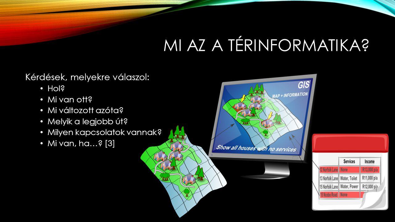 Mi az a térinformatika Kérdések, melyekre válaszol: Hol Mi van ott