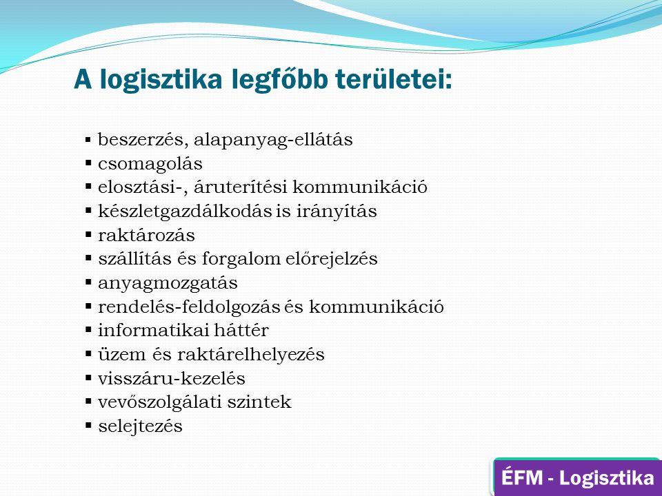A logisztika legfőbb területei: