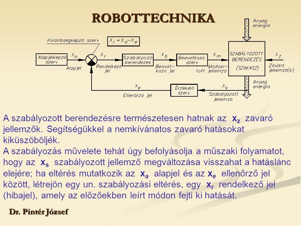 ROBOTTECHNIKA A szabályozott berendezésre természetesen hatnak az xz zavaró jellemzők. Segítségükkel a nemkívánatos zavaró hatásokat kiküszöböljék.