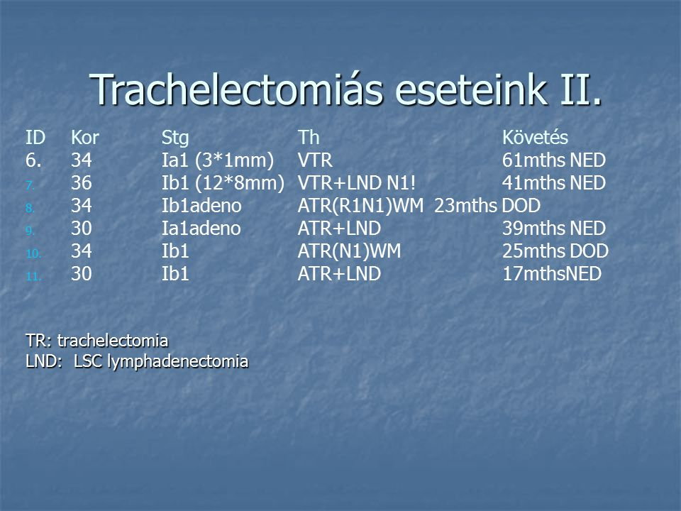 Trachelectomiás eseteink II.