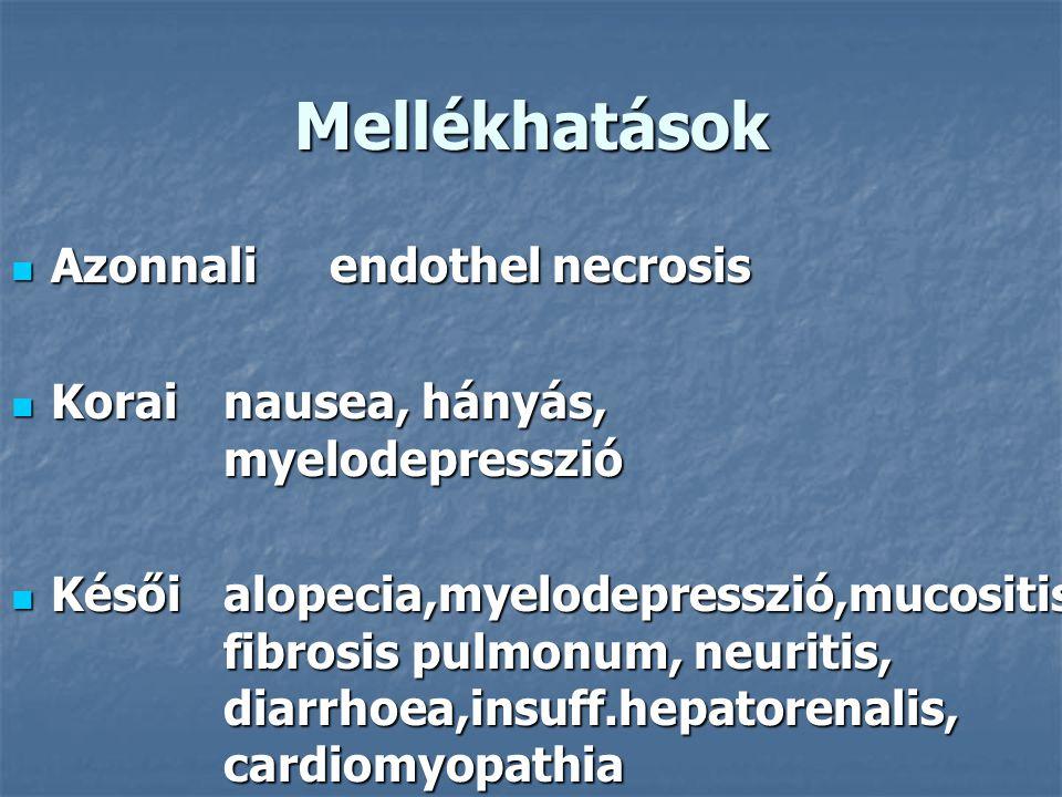 Mellékhatások Azonnali endothel necrosis
