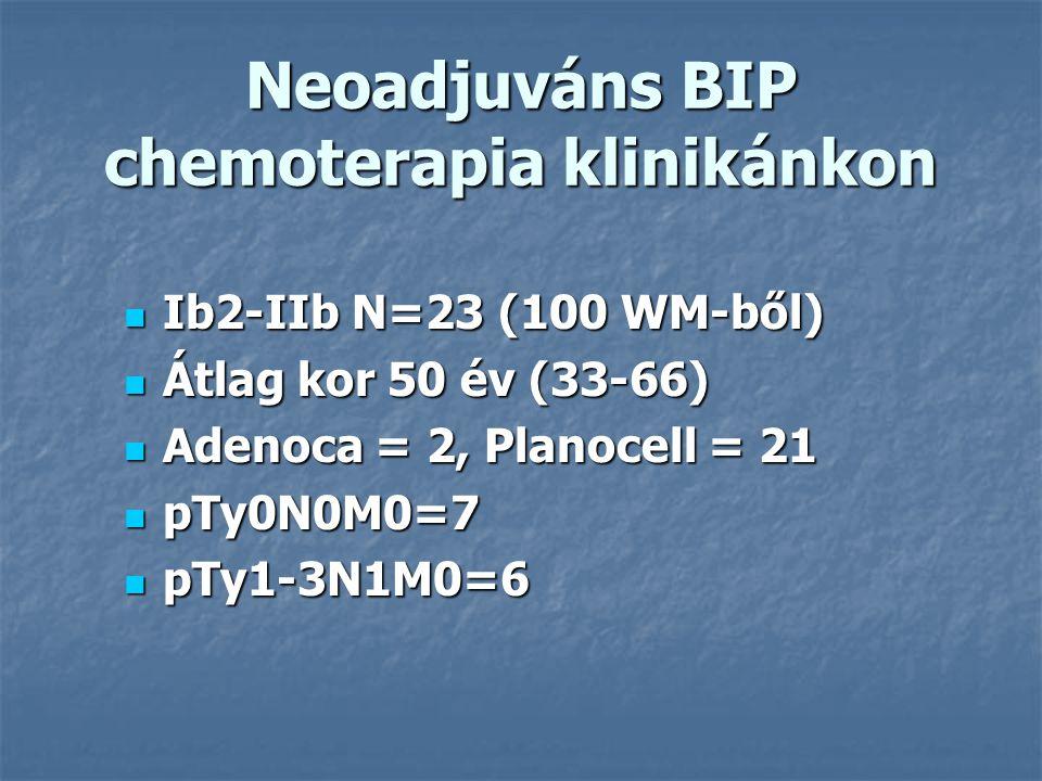 Neoadjuváns BIP chemoterapia klinikánkon