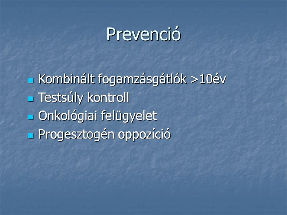 Prevenció Kombinált fogamzásgátlók >10év Testsúly kontroll