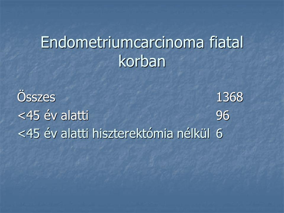 Endometriumcarcinoma fiatal korban